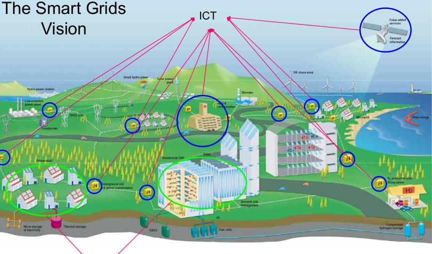 Sviluppo smarties cities e sviluppo delle aree depresse mediante sostenibilità prelievi idrici