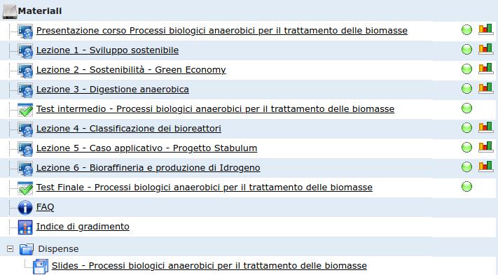 Indice corso Processi biologici anaerobici per il trattamento delle biomasse