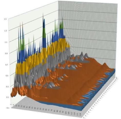 Strata e la risposta sismica locale