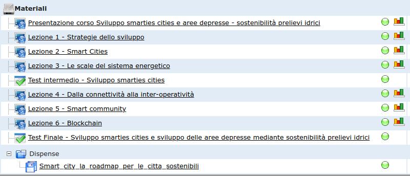 Indice corso Sviluppo smarties cities e sviluppo delle aree depresse mediante sostenibilità prelievi idrici